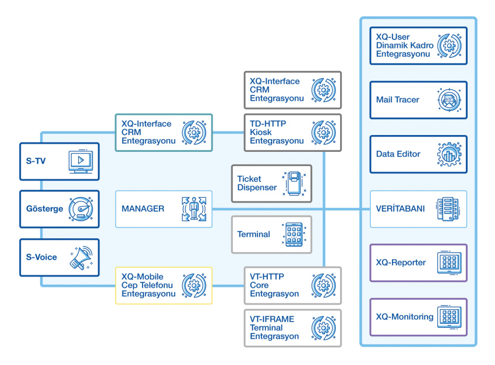 tumsas-sira-yonetim-sistemi-infografik